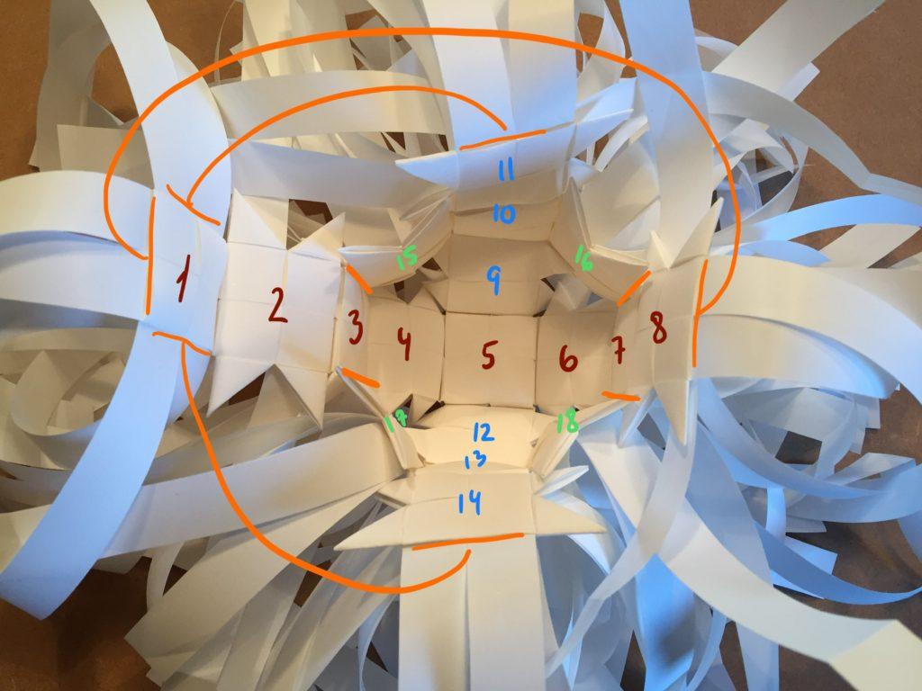 9. billede Avanceret flettet stjerne med 72 strimler - de sidste 3 markerede sider skal flettes sammen